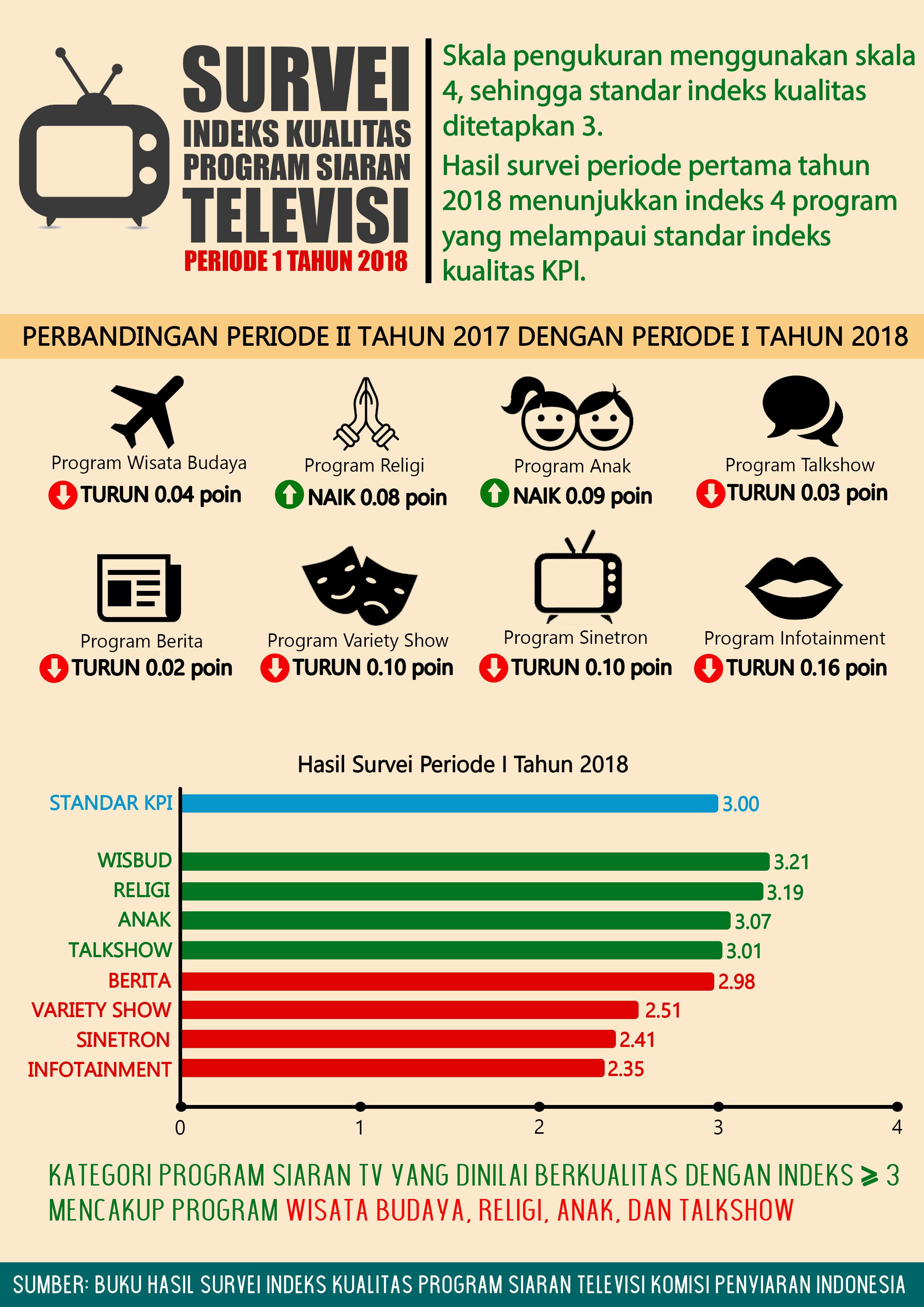 Infografis-SIKS